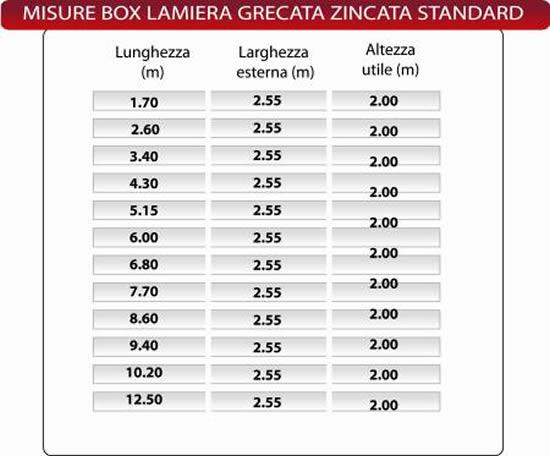 misure-box-lamiera-grecata-zincata-standard